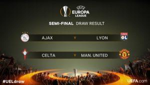 Europa League: Θα πέσουν κορμιά στα ημιτελικά! Γιουνάιτεντ για κούπα