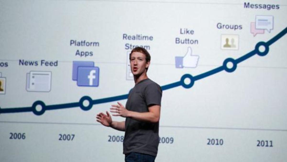 Το Facebook δέχθηκε μήνυση για το Timeline! | Newsit.gr