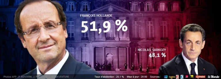 Νέος πρόεδρος της Γαλλίας ο Φρανσουά Ολάντ  – Οι κάλπες έκλεισαν – Βγήκαν τα exit poll | Newsit.gr