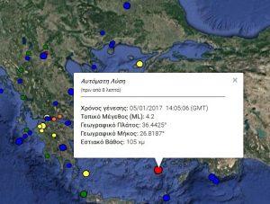 Σεισμός ανάμεσα σε Νίσυρο και Αστυπάλαια