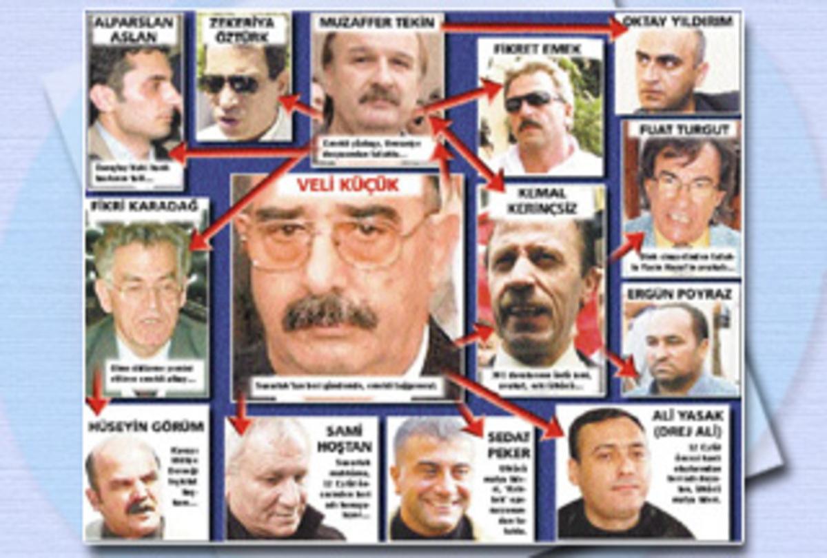 Τουρκία: 3 πρώην στρατηγοί στο δικαστήριο για πραξικόπημα | Newsit.gr