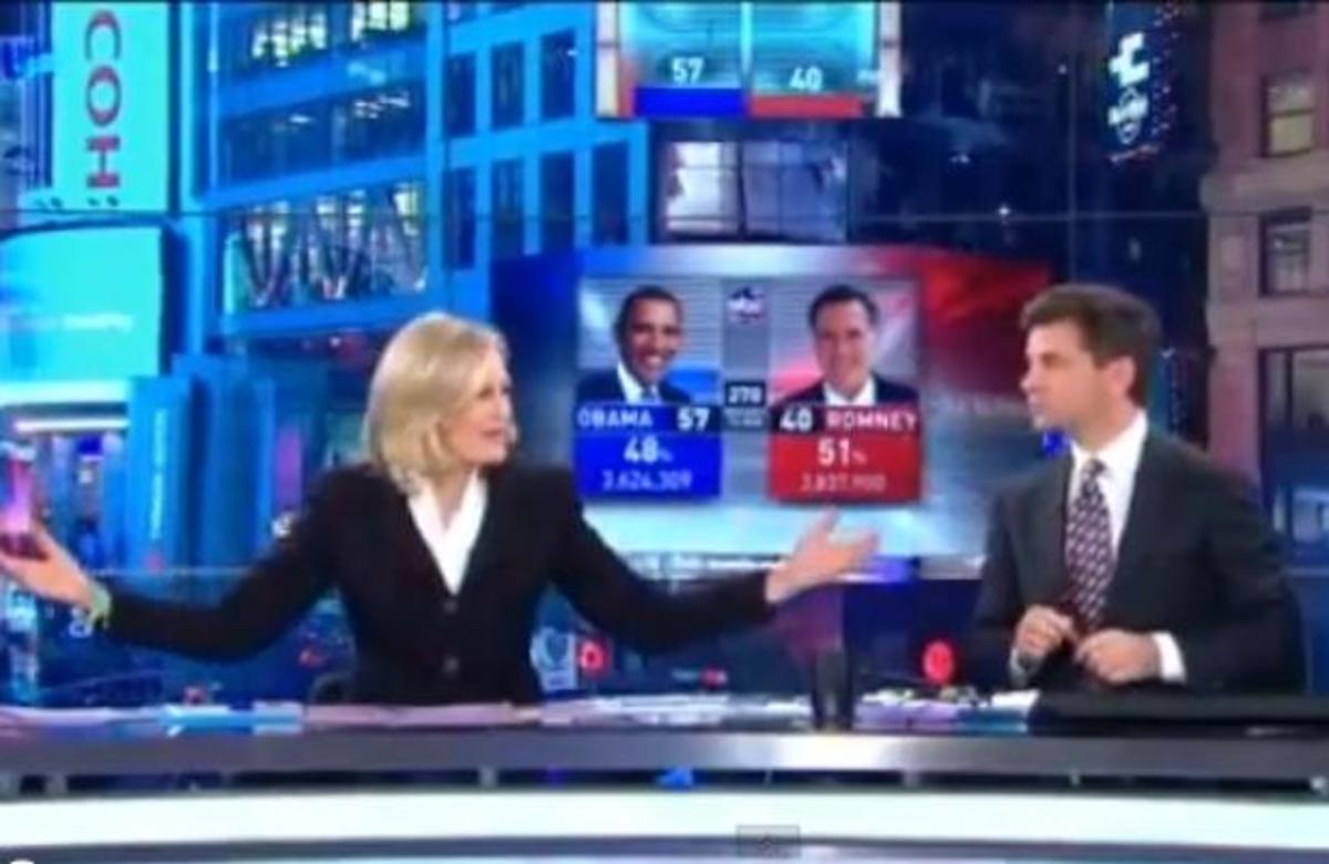 Μεθυσμένη ανακοίνωσε  τα αποτελεσμάτα των χθεσινών εκλογών η δημοσιογραφός του ΑΒC | Newsit.gr