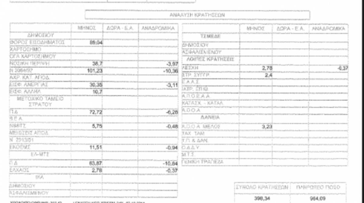 Μισθοδοσία-απελπισία! Δείτε φύλλο μισθοδοσίας υπολοχαγού! | Newsit.gr