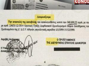 Μητρόπουλος: Προσπάθησε να γλιτώσει το πρόστιμο δηλώνοντας… φτωχός!