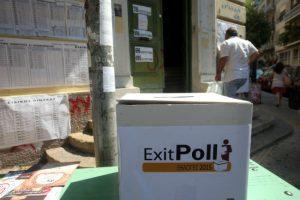 Tα Exit polls και τα αποτελέσματα εκλογών