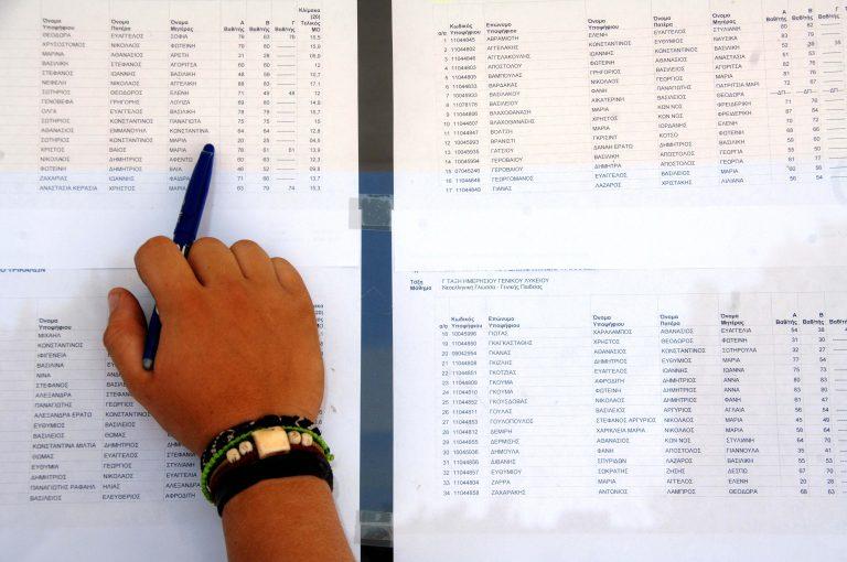 Λιγότεροι φέτος οι αριστούχοι των πανελλαδικών – Τι «δείχνουν» τα στατιστικά στοιχεία   Newsit.gr