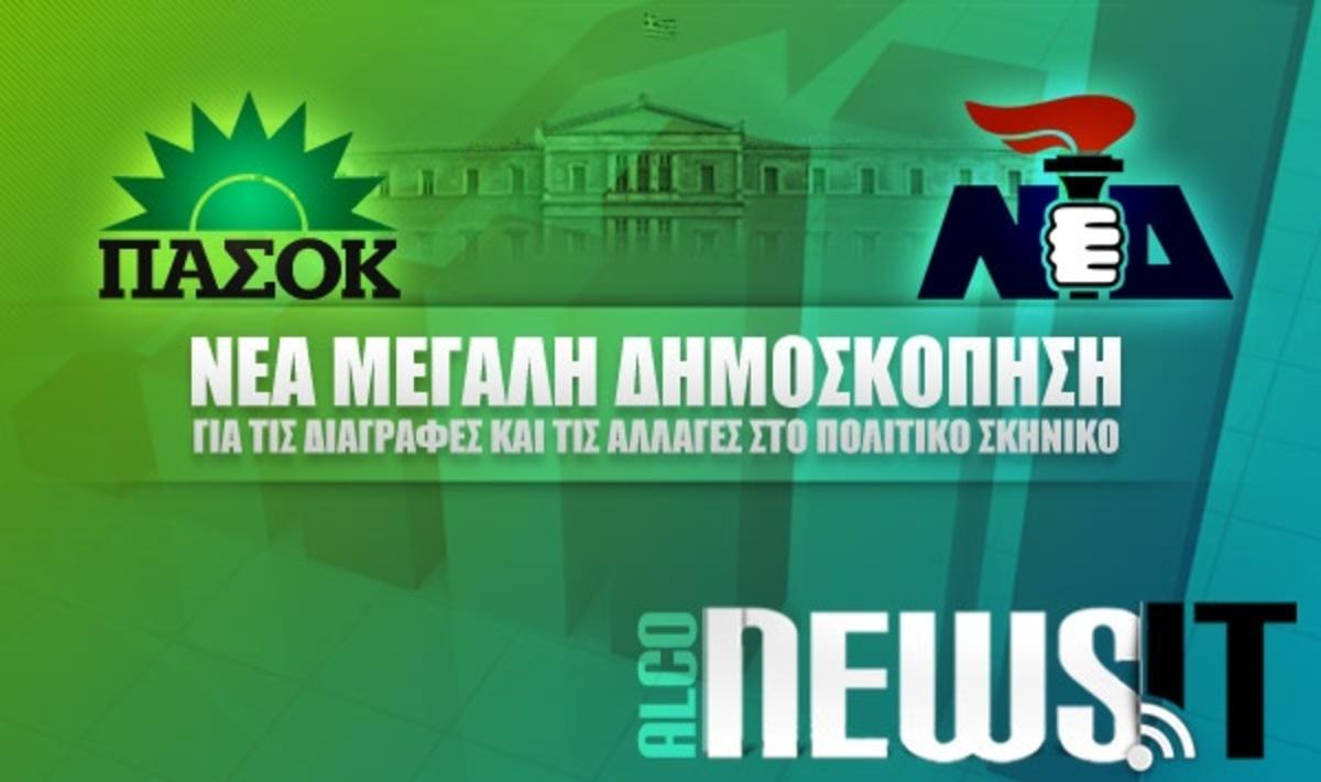 Σε λίγα λεπτά: Νέα μεγάλη δημοσκόπηση Newsit | Newsit.gr