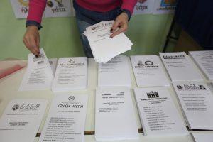 Δημοσκόπηση – Εκλογές 2015: Μια μονάδα η διαφορά ΣΥΡΙΖΑ – ΝΔ