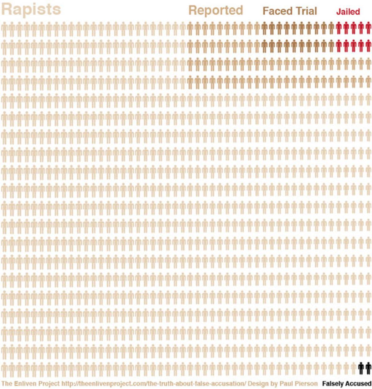Το πιο θλιβερό γράφημα που έχετε δει ποτέ!   Newsit.gr