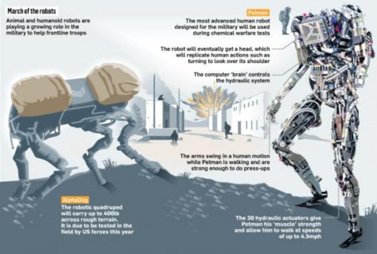 Το ρομπότ-στρατιώτης, είναι γεγονός! Δείτε το σε βίντεο! | Newsit.gr
