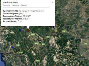 Σεισμός στα Ιωάννινα: Δείτε ΤΩΡΑ τι καταγράφουν LIVE οι σεισμογράφοι [εικόνες]