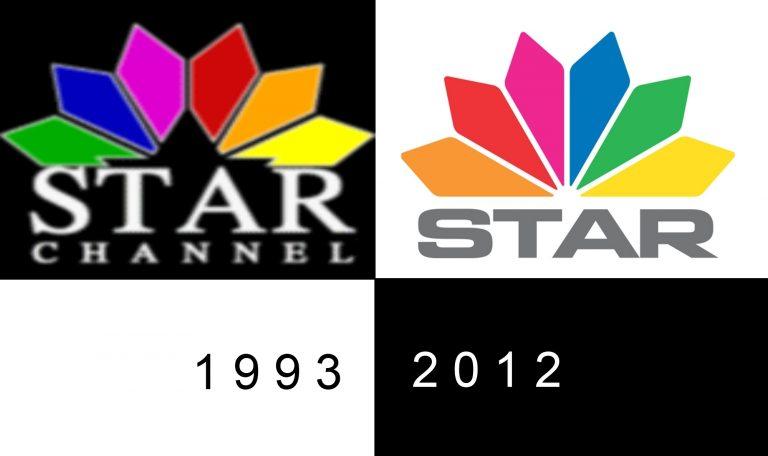 19 χρόνια Star! Όταν η τηλεόραση απευθύνθηκε στο νεανικό κοινό… | Newsit.gr