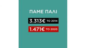 Ο πόλεμος των social media! ΣΥΡΙΖΑ: Τι δεν λέει η ΝΔ [vid]