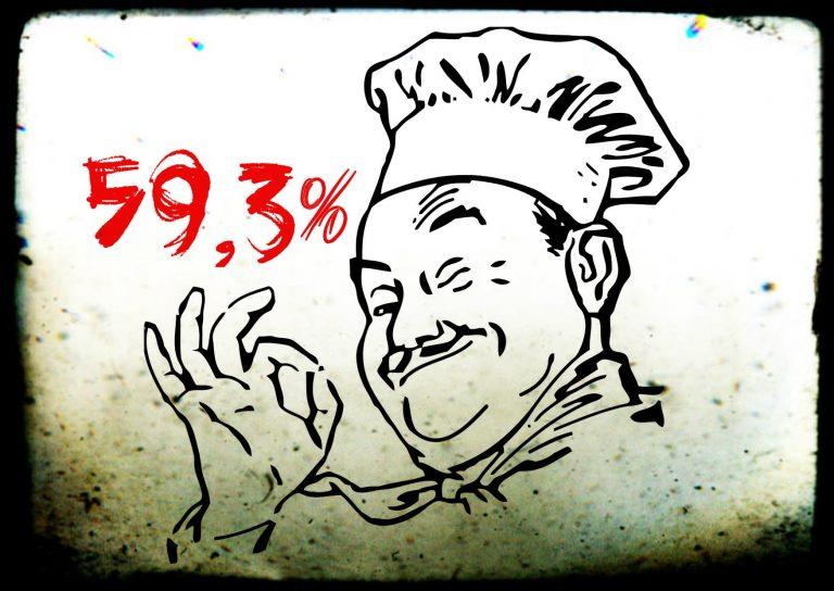 Ποιο τηλεοπτικό μαγείρεμα έφτασε σε τηλεθέαση το 60%; | Newsit.gr