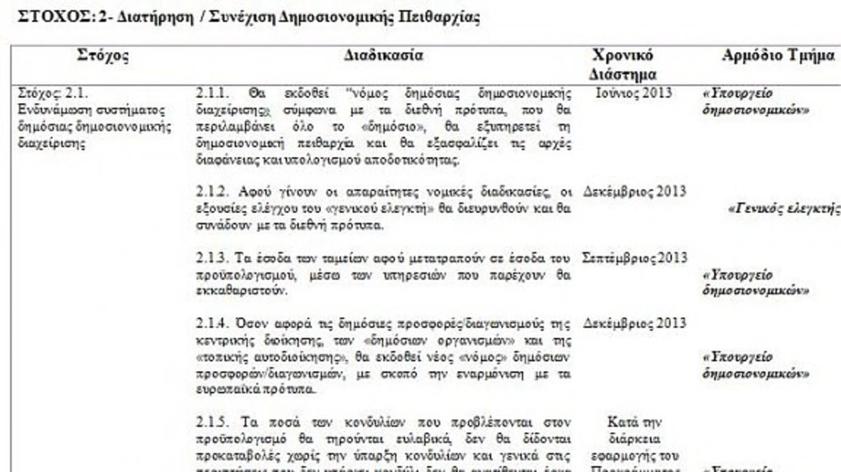 To Newsit Κύπρου αποκαλύπτει το «Τουρκμόνιο» των κατεχομένων | Newsit.gr