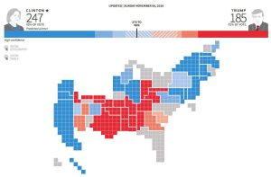Αμερικανικές εκλογές 2016: 90% νικήτρια η Χίλαρι Κλίντον