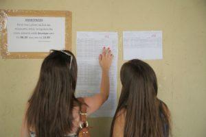 Βάσεις 2015: Μετά τις 20 Αυγούστου η ανακοίνωση των βάσεων – Ποιες σχολές θα έχουν πτώση