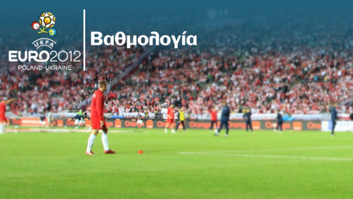 Η βαθμολογία των ομίλων | Newsit.gr