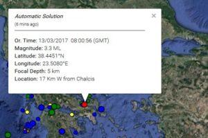 Σεισμός τώρα στη Χαλκίδα της Εύβοιας – Στα 5 χιλιόμετρα το εστιακό του βάθος [pics]
