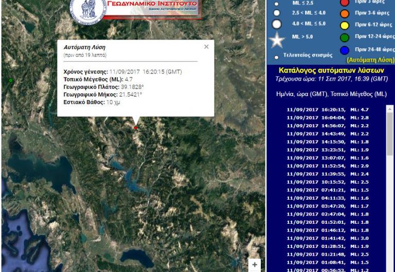 Σεισμός ΤΩΡΑ στην Καρδίτσα – Κουνήθηκαν Λάρισα, Καρπενήσι | Newsit.gr