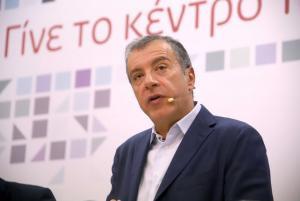 Θεοδωράκης: Μπορούμε να φτάσουμε το 15% – «Δηλητήριο» η συνεργασία με ΣΥΡΙΖΑ – ΑΝΕΛ