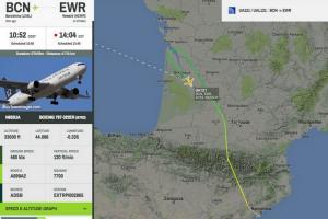 Τρόμος στον αέρα! Πτήση της United Airlines γυρίζει στη Βαρκελώνη
