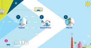 Έκδοση ηλεκτρονικής κάρτας στο athenacard.gr: Οδηγίες από τον ΟΑΣΑ