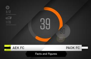 Facts & Figures για το ΑΕΚ – ΠΑΟΚ