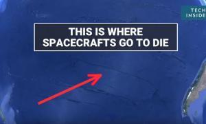 Πού πάνε τα διαστημόπλοια όταν φέρουν εις πέρας την αποστολή τους