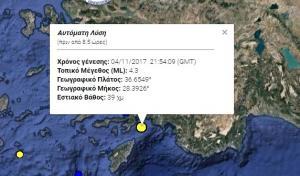 «Ταρακουνήθηκε» η Ρόδος! Σεισμός 4,3 Ρίχτερ