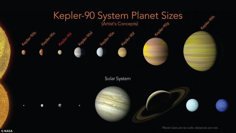 NASA: Συγκλόνισε με τις αποκαλύψεις για το νέο ηλιακό σύστημα! | Newsit.gr