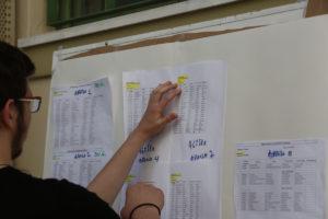 """Πανελλήνιες 2017: Πώς να υπολογίσει ο υποψήφιος αν """"περνά"""" ή όχι στη σχολή που επιθυμεί"""