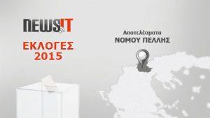 Αποτελέσματα Εκλογών 2015: Νομός Πέλλας