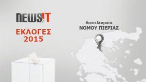 Αποτελέσματα Εκλογών 2015: Νομός Πιερίας