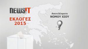 Αποτελέσματα Εκλογών 2015: Νομός Χίου
