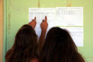 Βάσεις 2015: Στις 10.00 στο Newsit τα αποτελέσματα των πανελληνίων – Δείτε όλους τους πίνακες με τις σχολές