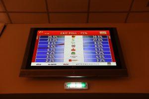 """Δημοσκοπήσεις: Ανακοίνωση της GPO για τα """"άστοχα"""" exit poll"""