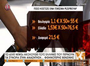 """Οδοιπορικό του Live News: """"Ξενιτεύονται"""" στη Βουλγαρία για… φθηνότερη βενζίνη! [vid]"""