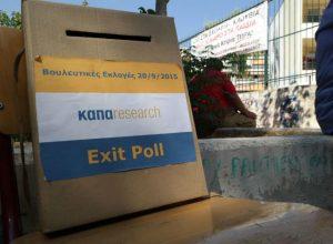 Εxit polls 2015 όλων των καναλιών (20/09/15)