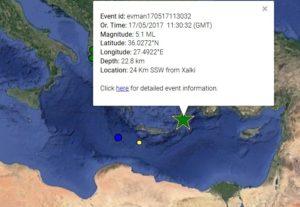 Σεισμός 5,1 ρίχτερ στη Ρόδο: Τι λένε οι σεισμολόγοι