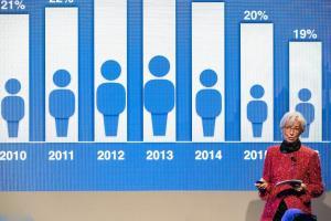 Λαγκάρντ: Οι συντάξεις στην Ελλάδα ήταν πολύ υψηλές και έπρεπε να ρυθμιστούν