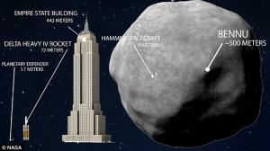 Tο τέλος του κόσμου! Επιστήμονες προειδοποιούν για αστεροειδή που δεν μπορεί να σταματήσει η NASA