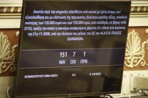 Βουλή: «Επίσημη πρώτη» για το σύστημα ηλεκτρονικής ψηφοφορίας