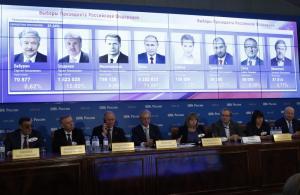 Ρωσία: Επανεκλογή Πούτιν με… πάνω από 73%