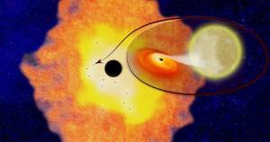 Ενδείξεις για χιλιάδες μικρές μαύρες τρύπες γύρω από το κέντρο του γαλαξία