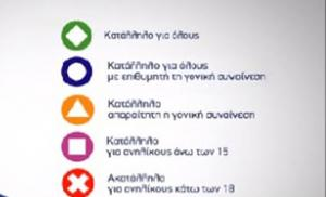 Γεωμετρικά σχήματα… τέλος στην τηλεοπτική σήμανση – Αυτές είναι οι νέες προτάσεις του ΕΣΡ
