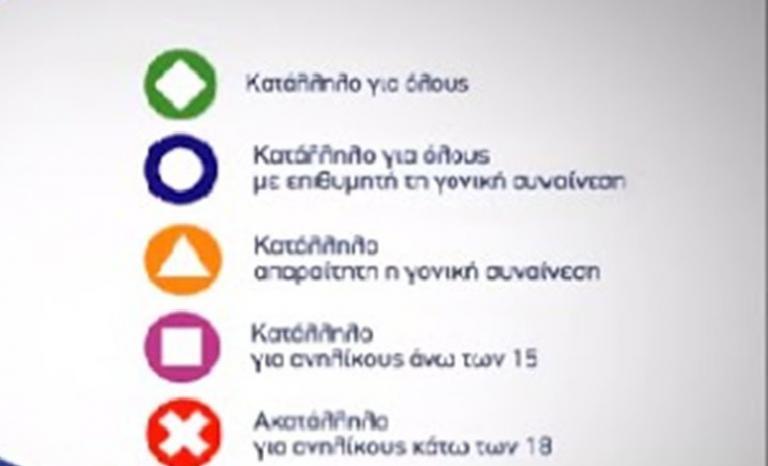 Γεωμετρικά σχήματα… τέλος στην τηλεοπτική σήμανση – Αυτές είναι οι νέες προτάσεις του ΕΣΡ | Newsit.gr