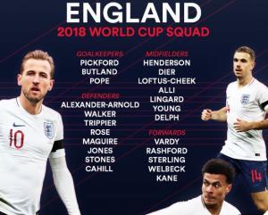 """Με τα """"βαριά χαρτιά"""" η Αγγλία στο Μουντιάλ! Αποστολή με παίκτες μόνο από την Premier League [vid]"""
