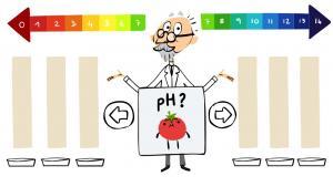 Ο S.P.L. Sörensen και τo Google Doodle αφιερωμένο στο pH