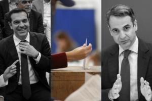 Νέα δημοσκόπηση! Πάνω από 10% διαφορά ανάμεσα σε ΣΥΡΙΖΑ – ΝΔ